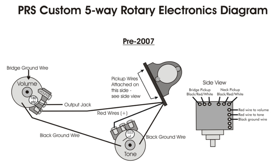 Are There Better Wiring Diagrams Available For A 5 Way Rotary Switch Official Prs Guitars Forum