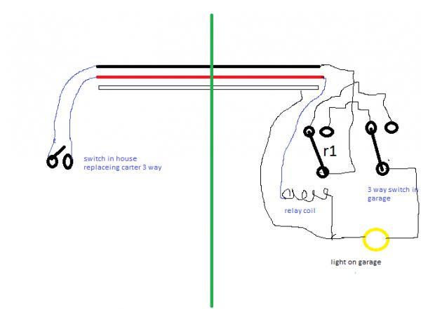 Diagram 3 Way Wiring Diagram Carter Full Version Hd Quality Diagram Carter Diagrammozeet Cera Professionale Lacera It