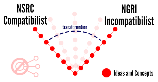 A Compatibilism / Incompatibilism Transformation -