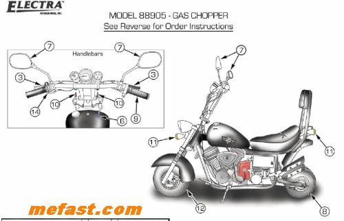 sportster chopper wiring diagram wiring diagram dixie chopper wiring diagram image about