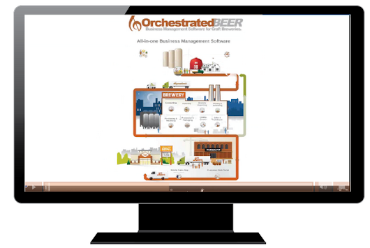 OrchestratedBEER software presentation for microbreweries