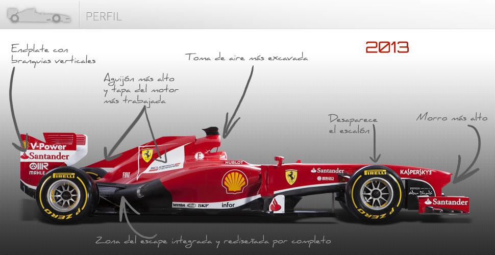 http://estaticos03.marca.com/multimedia/graficos/motor/formula1/2013/ferrarif138antesdespues/images/2013_perfil2.jpg