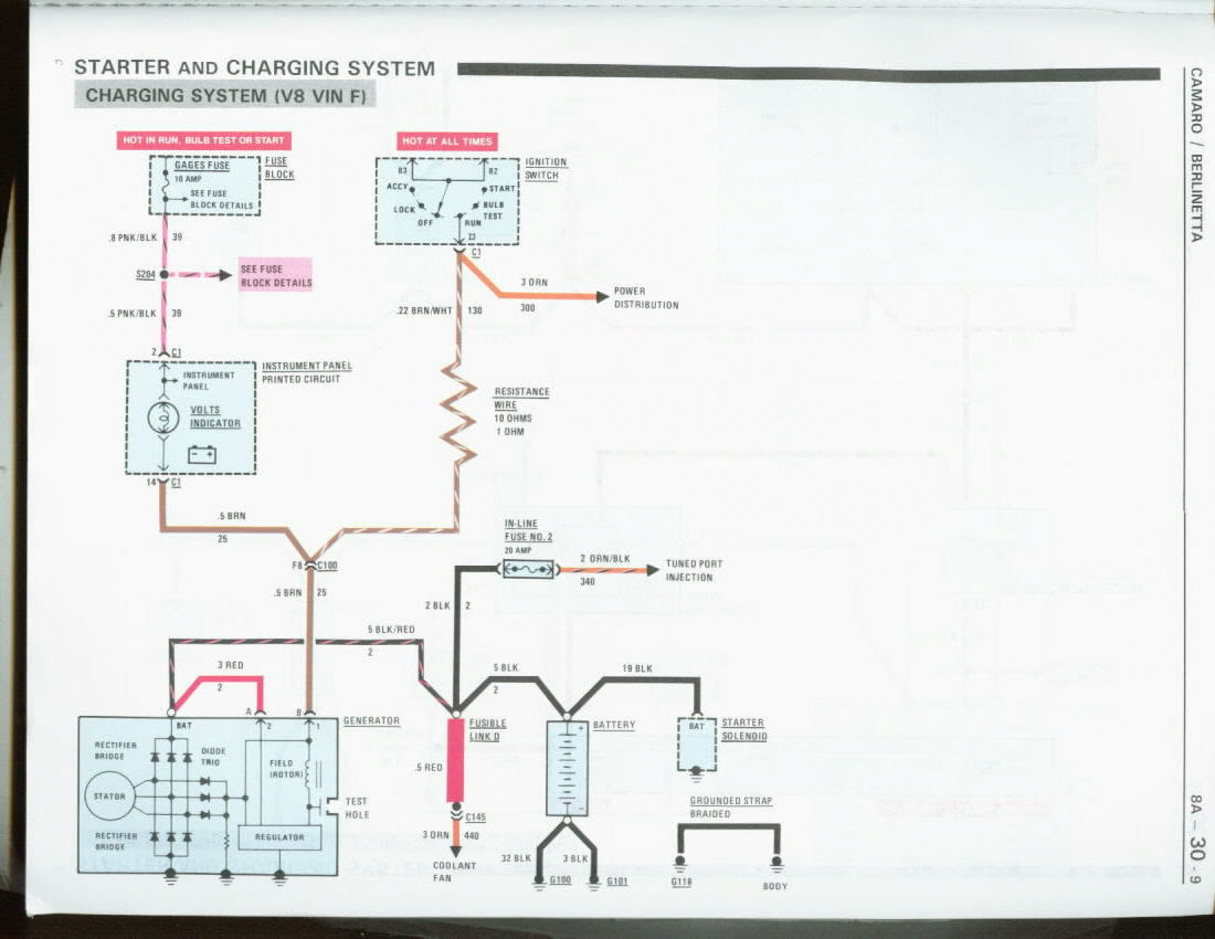 E8f51 2000 Buick Lesabre Transmission Wiring Diagram Wiring Library