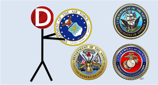 Time to reorganize the U.S. military - The Durf BlogThe Durf Blog