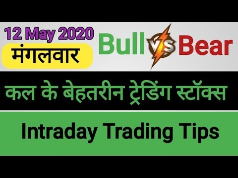 Free intraday trading tips For 12 May 20   Intraday trading strategies  ...