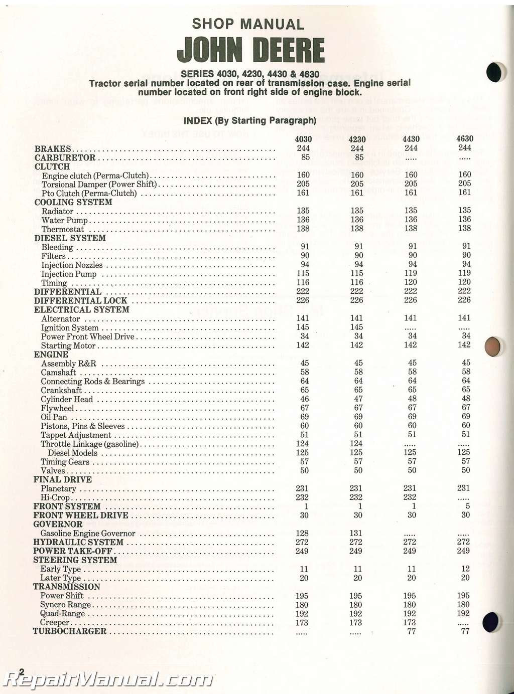Diagram John Deere 4030 Wiring Diagram Manual Full Version Hd Quality Diagram Manual Baseddiagram Listacasinoonlinesicuri It