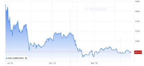 Forex capital markets london