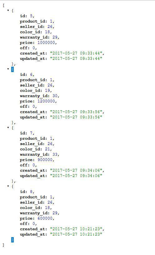 SOLVED: Laravel - use distinct on elequent ~ StackOverflow - Solved