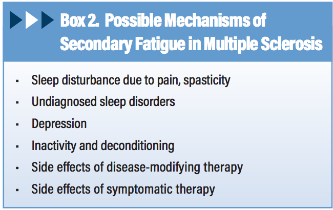 Fatigue in Patients With Multiple Sclerosis - Practical ...