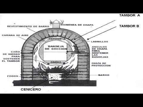Horno De Leña Metalico Casero