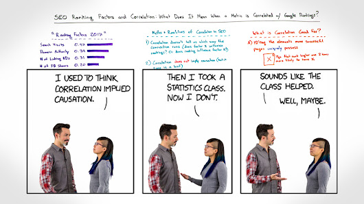SEO Ranking Factors & Correlation: What Does It Mean When a Metric Is Correlated with Google Rankings? - Whiteboard Friday
