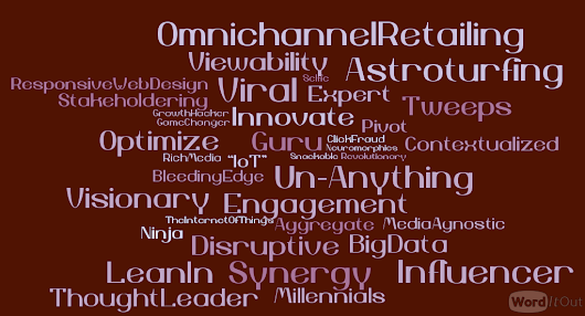 Most Overused Marketing Words in 2014