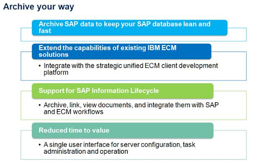 Announcing IBM Content Collector for SAP Applications v4.0
