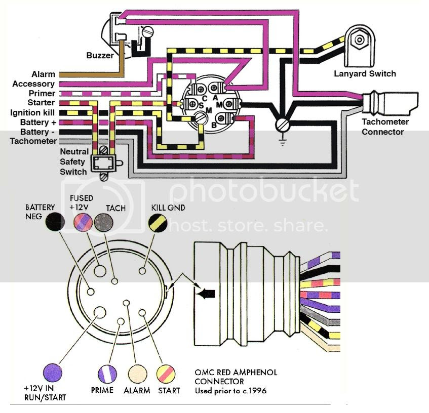 mercury outboard ignition switch wiring diagram  wiring