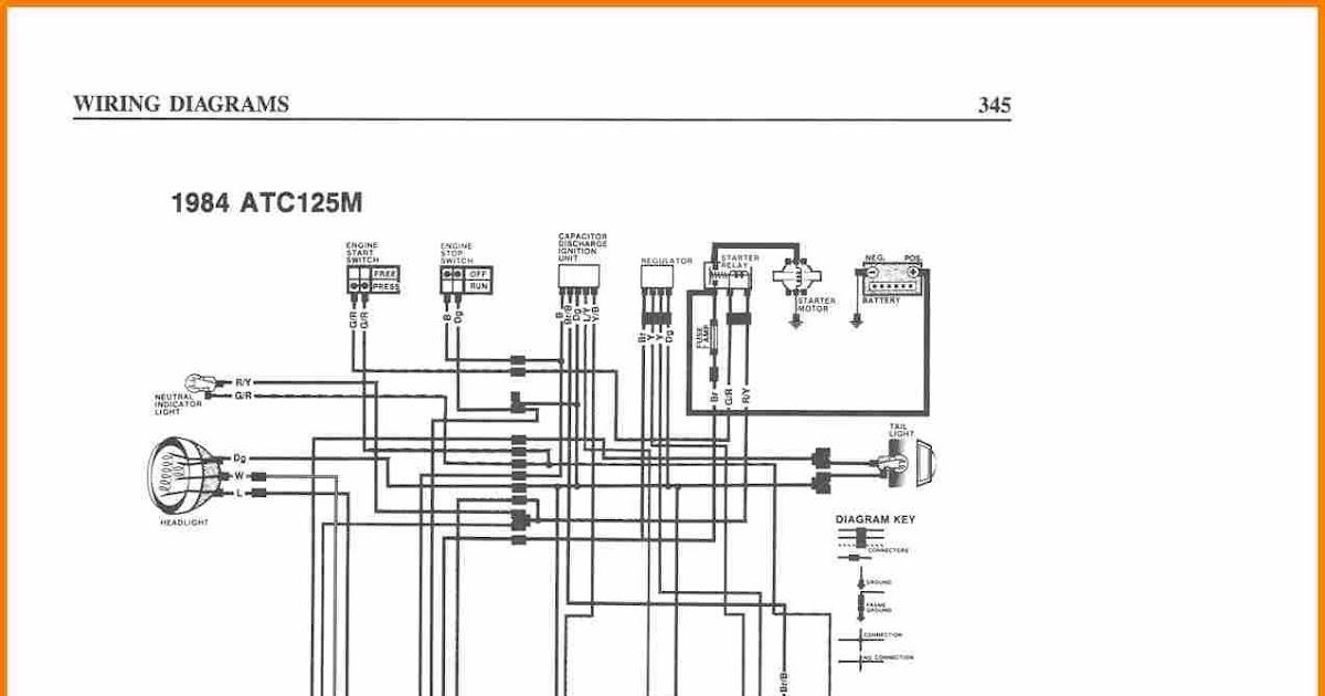 Wiring Diagram PDF: 110 Panther Wiring Diagram