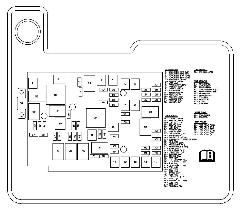 Diagram Chevy Equinox Fuse Box Diagram Full Version Hd Quality Box Diagram Cmwiringl Veloclubceva It