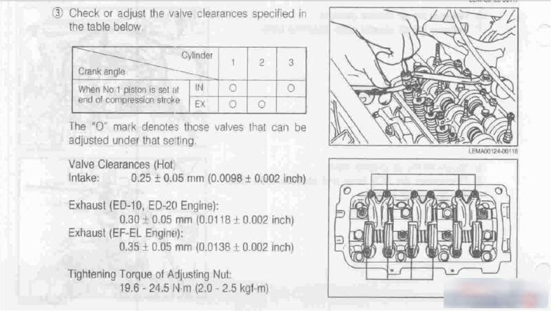 Daihatsu Engine Manual Auto Electrical Wiring Diagram