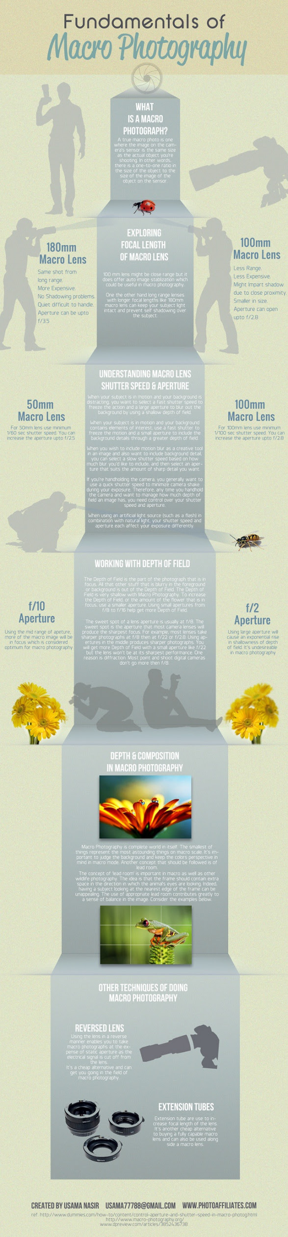 Fundamentals of Macro Photography [infographic]