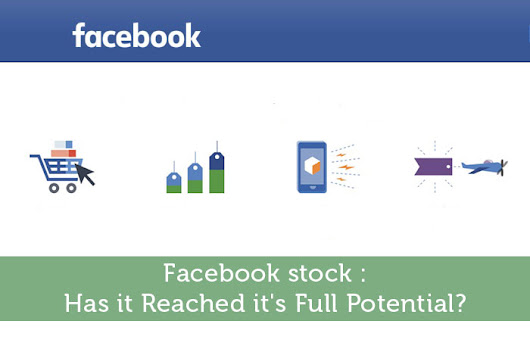 Facebook (FB) Stock : Has it Reached it's Full Potential? - Modest Money