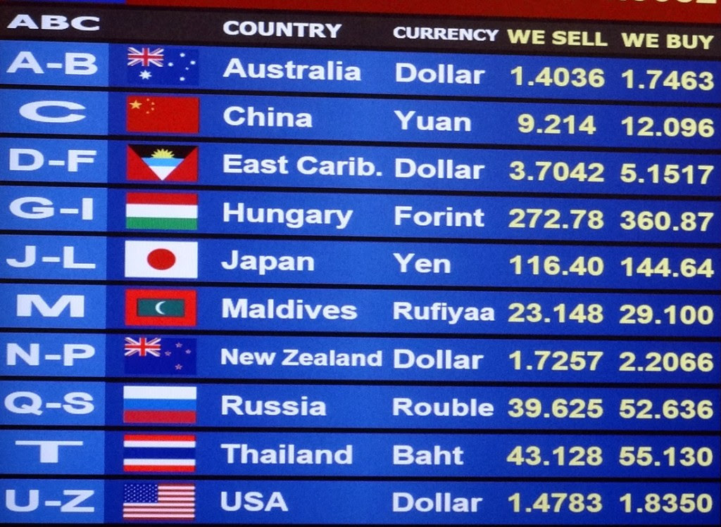 Wwwforex Currency Rates Smart Forex