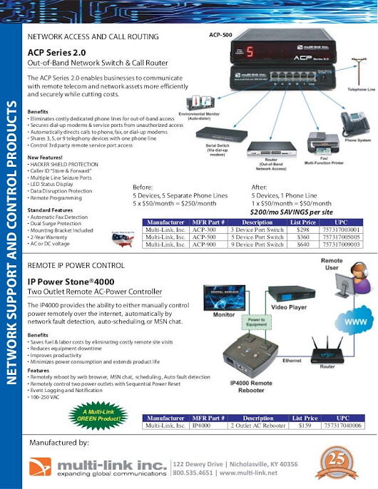 Multi-Link product line card 2014