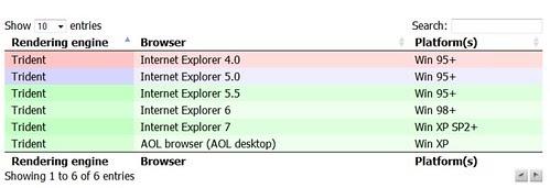 coding trip: ปรับแต่งภาษาไทยให้กับ datatable