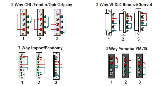 Diagram Electric Guitar 3 Way Switch Wire Diagram Full Version Hd Quality Wire Diagram D2 Admdok No