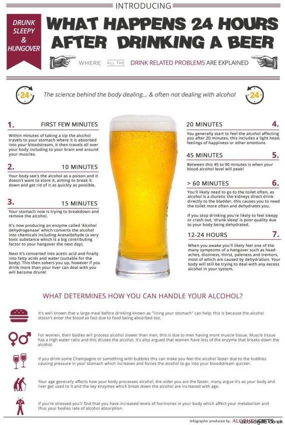 alcoholgifts co uk