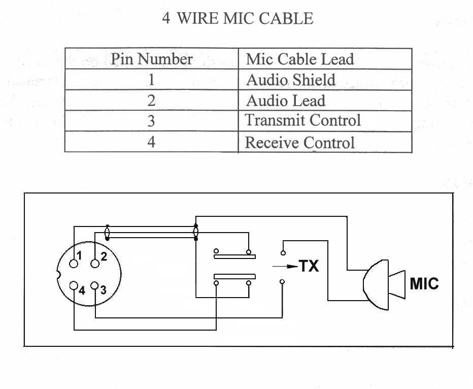 Kenwood Wiring Harness Diagram