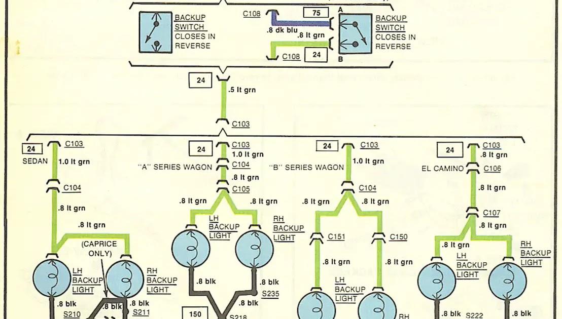 1967 Chevy El Camino Wiring Diagram