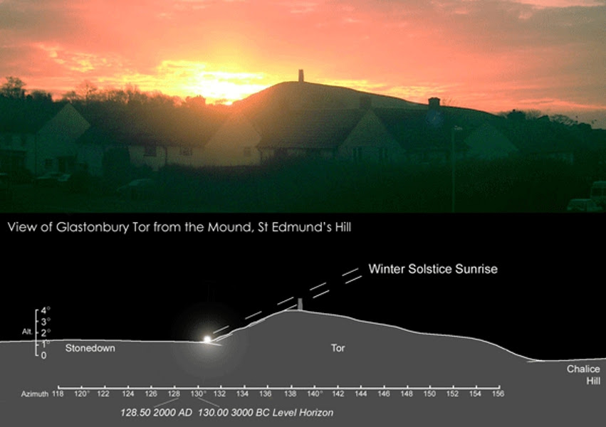 http://www.everythingselectric.com/images/solarobservatory/glastonbury-tor-winter-solstice-windmill-hill.jpg