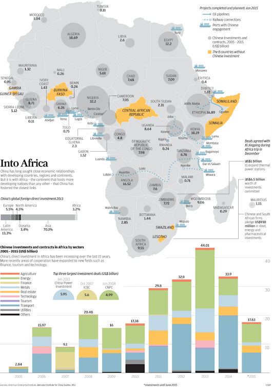 Infographic: Visualizing Chinese Investment in Africa