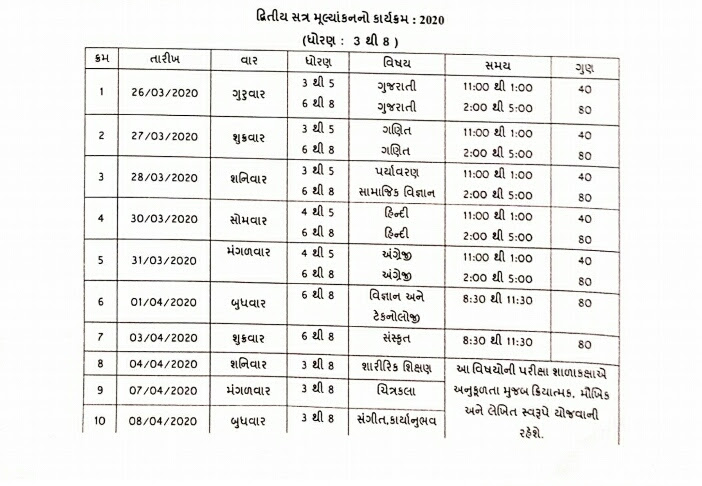 Exam time Table std 3 to 8 second semester of 2020