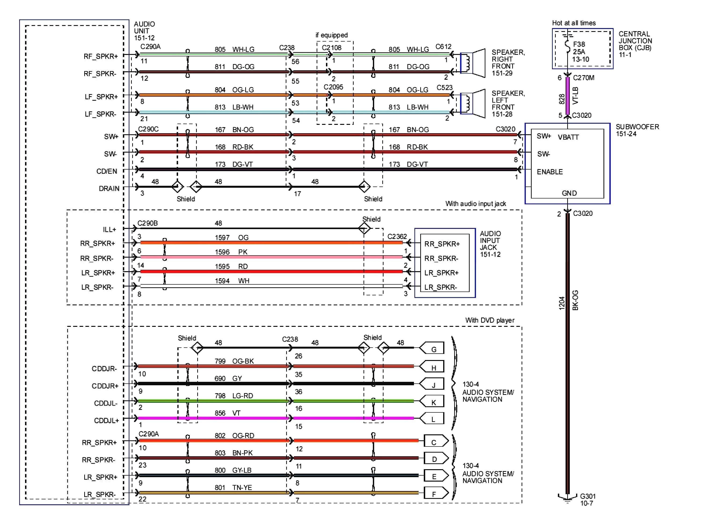 Gmc Terrain Radio Wiring Harnes | 2015 Chevrolet Equinox Wiring Diagrams |  | Fuse Wiring