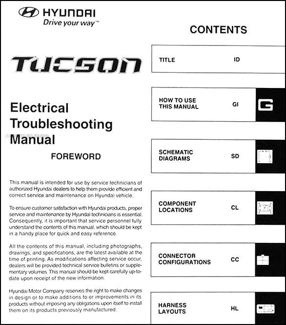 2011 Hyundai Tucson Wiring Diagram Schema Wiring Diagrams Hit Mind Hit Mind Primopianobenefit It