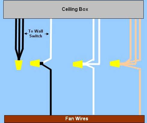 house wiring diagram: Power Enters Ceiling Circuit ...