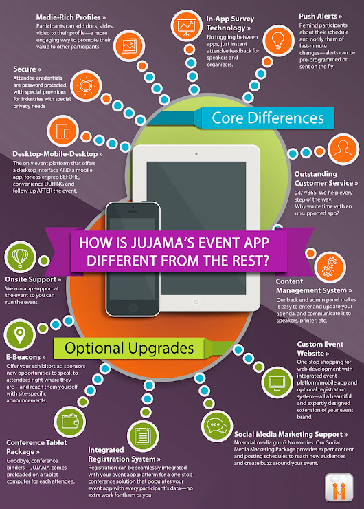 JUJAMA, Inc.  | How is JUJAMA's event app different from the rest?