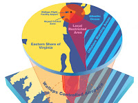 Airspace Diagram
