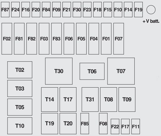 roger vivi ersaks: 2008 Bmw 528i Fuse Box Diagram