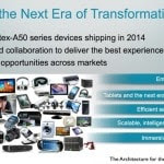arm cortex a50 slide (1)