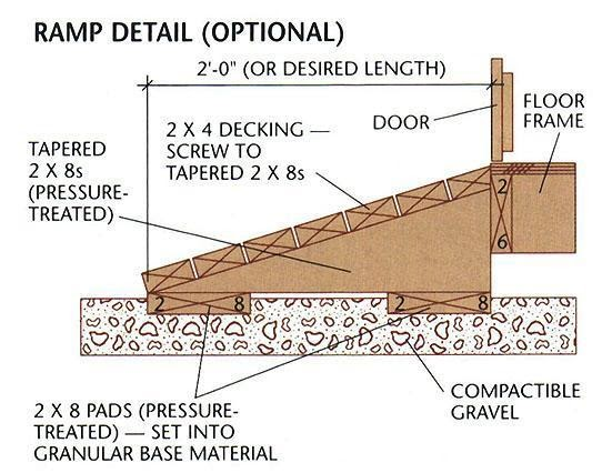 Ny nc tips how to build a small boat ramp for Wood deck plans pdf