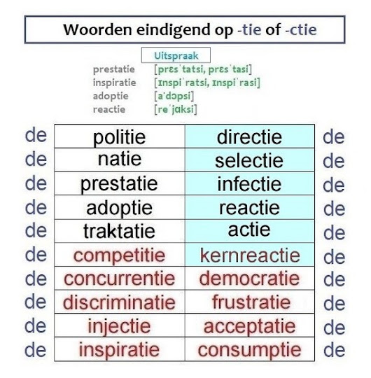 Woorden met uitgang -tie of -ctie - Nederlandse woordenschat / vocabulaire néerlandais / Dutch vocabulary - profNLDS - Photos - Club Doctissimo