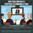 How Video Improves Corporate Communications | Visual.ly