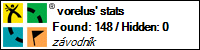 Profile for vorelus