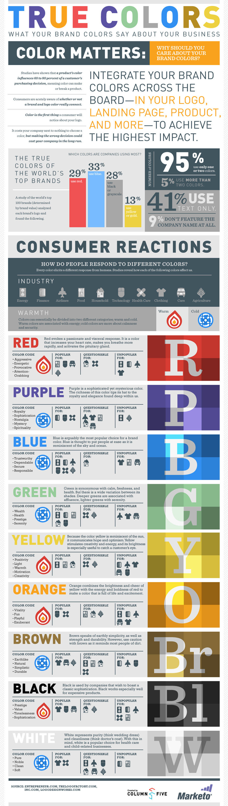True Colors: What Your Brand Colors Say About Your Business #Infographic #GraphicDesign