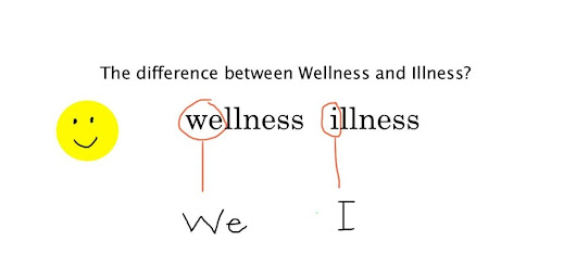 What is the difference between 'Wellness' and 'Illness' ?
