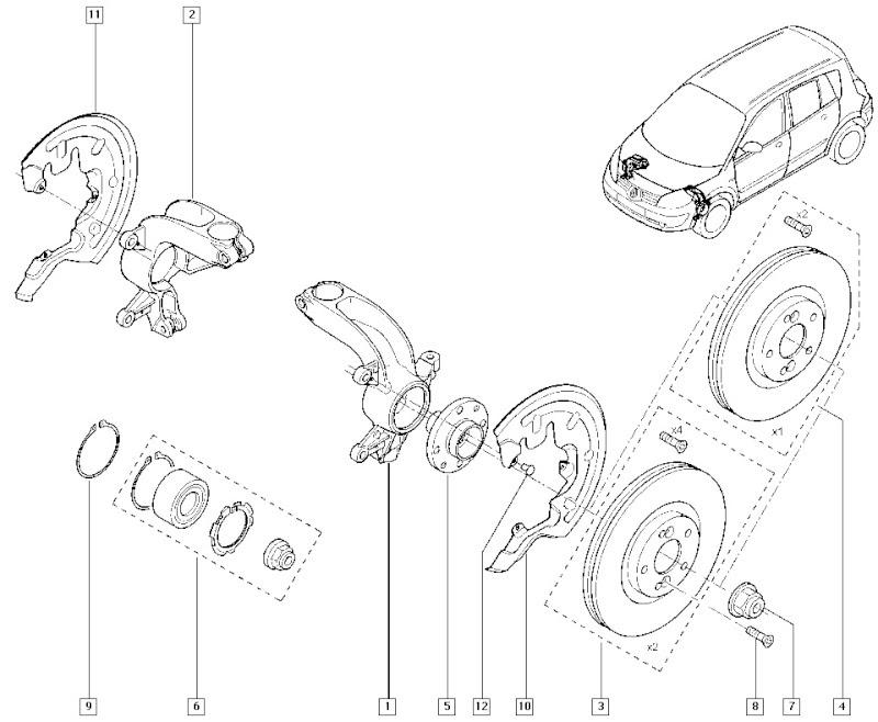 Projet Renault Scenic II RS: Comparatif berceau et trains