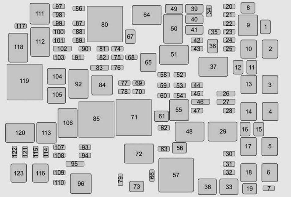 Diagram 2003 Chevy Suburban Fuse Box Diagram Full Version Hd Quality Box Diagram Astroguidebook Biennaleangelogarofalo It