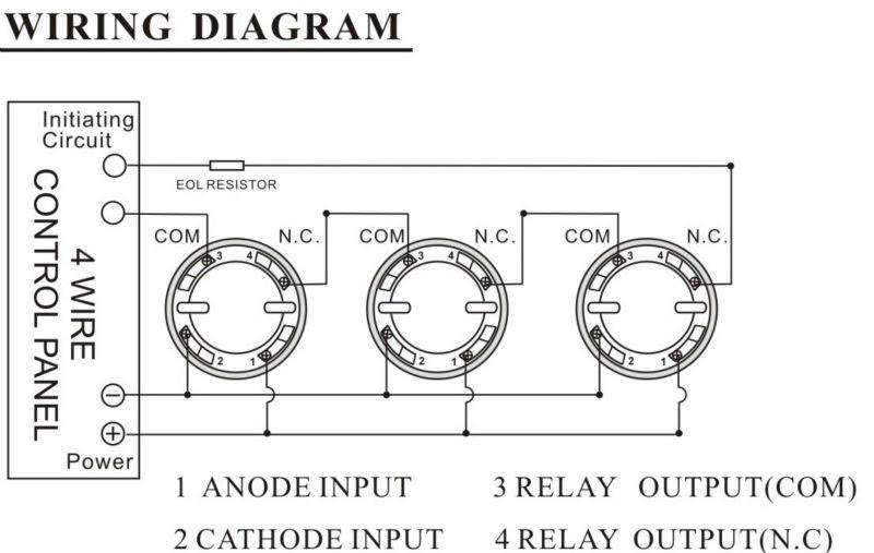Diagram Dsc Diagram 4 Wire Smoke Full Version Hd Quality Wire Smoke Anawiringx18 Locandadossello It