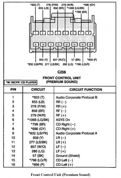 [DIAGRAM] 2010 Fj Cruiser Radio Wiring Diagram